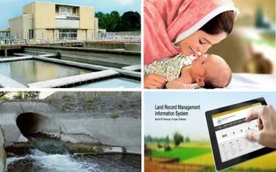 پنجاب کے 13 میگا پراجیکٹس کی منظوری لٹک گئی