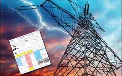 عوام کو اب بجلی کا بل نہیں دینا پڑے گا؛حکومت کا بڑا پلان سامنے آگیا