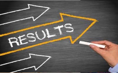 matric and intermediate result 2021